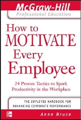 How to Motivate Every Employee | Dodax.pl