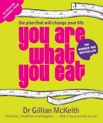 You Are What You Eat | Dodax.pl