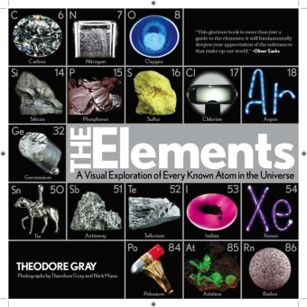 The Elements | Dodax.at