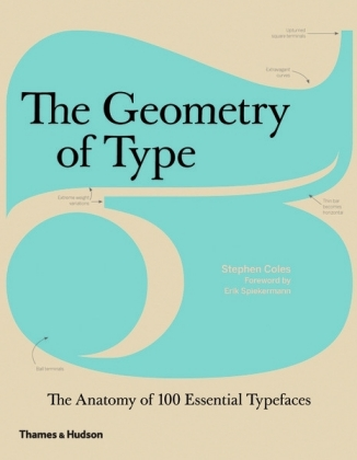 The Geometry of Type | Dodax.at