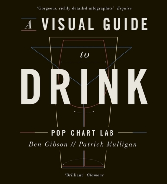 A Visual Guide to Drink | Dodax.at