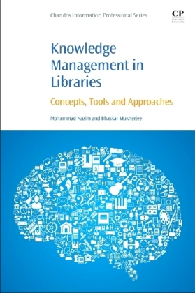 Knowledge Management in Libraries | Dodax.de