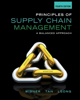 Principles of Supply Chain Management | Dodax.ch