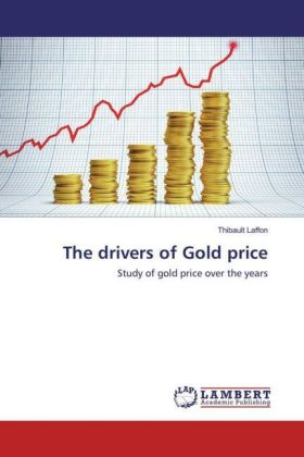 The drivers of Gold price | Dodax.ch
