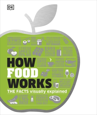 How Food Works | Dodax.at