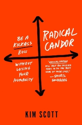 Radical Candor | Dodax.co.uk
