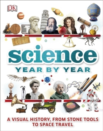 Science Year by Year | Dodax.ch