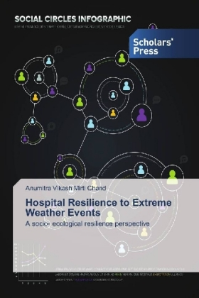 Hospital Resilience to Extreme Weather Events | Dodax.nl