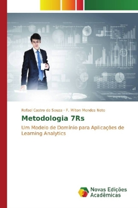 Metodologia 7Rs | Dodax.at