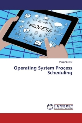 Operating System Process Scheduling | Dodax.pl