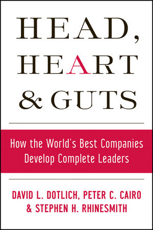 Head, Heart and Guts | Dodax.pl