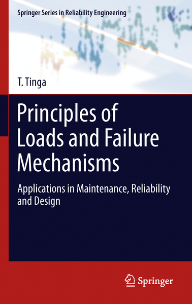 Principles of Loads and Failure Mechanisms | Dodax.ch