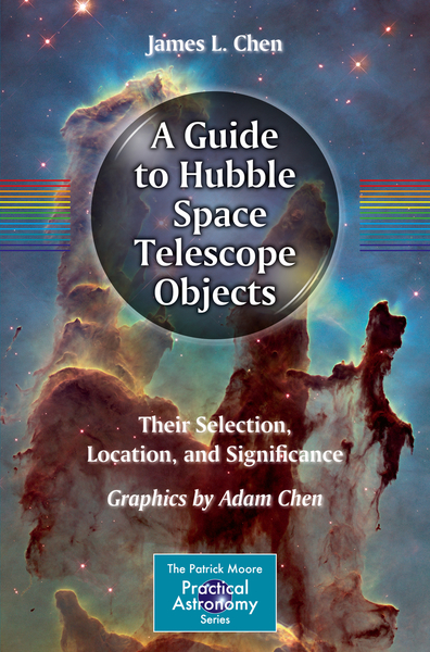 A Guide to Hubble Space Telescope Objects | Dodax.pl