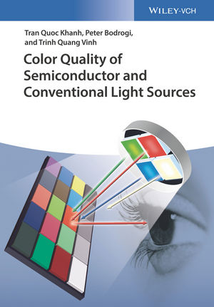 Color Quality of Semiconductor and Conventional Light Sources | Dodax.de