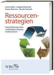 Ressourcenstrategien | Dodax.at