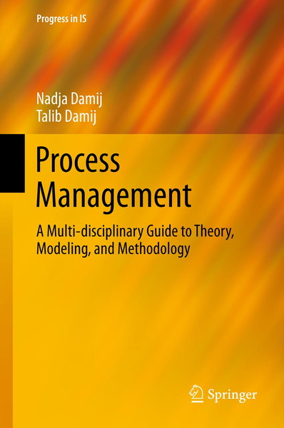 Process Management | Dodax.ch