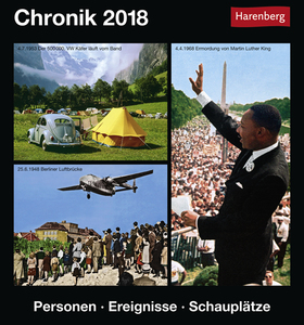 Chronik 2018 | Dodax.at